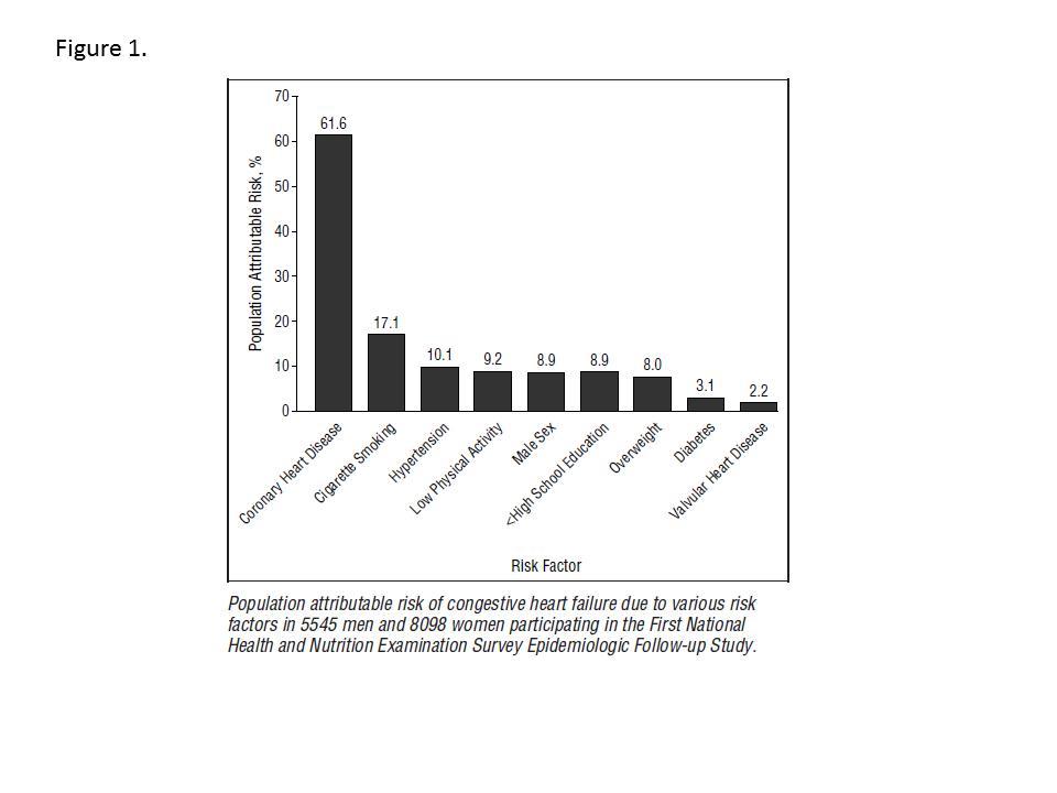 Defining the Presence of Coronary Artery Disease in the Heart ...